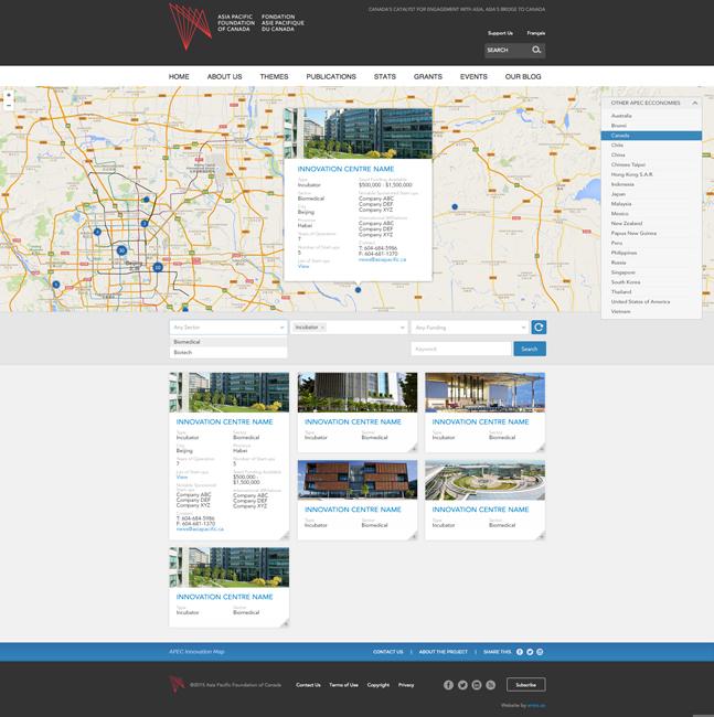 APEC Innovation Mapping Prototype – Economy Detailed Option 1