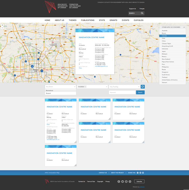 APEC Innovation Mapping Prototype – Economy Detailed Option 2